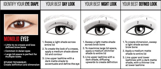 How to apply makeup on eyes