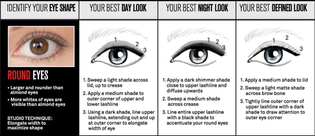 Hooded Eye Makeup Diagram.Girl Guide How To Apply Makeup For Your Eye Shape How To