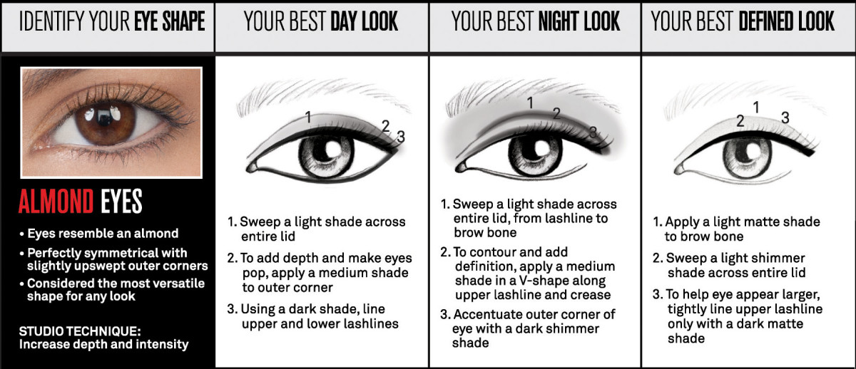 GIRL GUIDE: HOW TO APPLY MAKEUP FOR YOUR EYE SHAPE + HOW ...