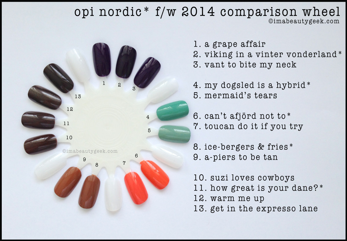 OPI Nordic Comparison Swatches