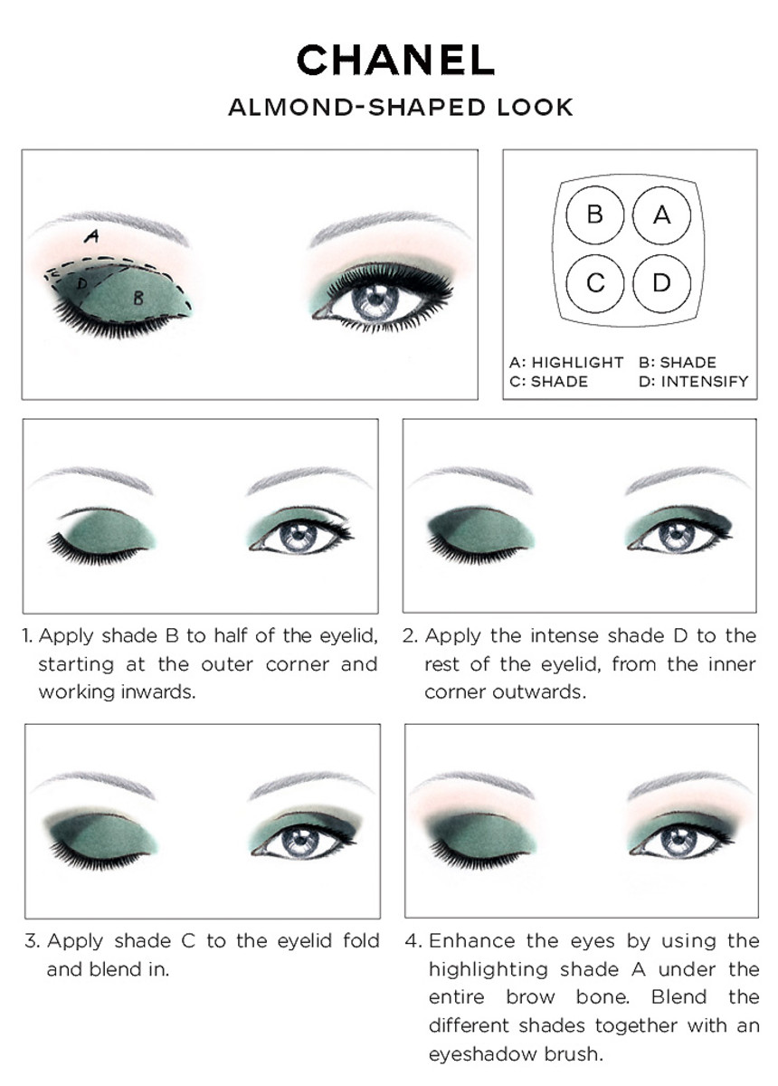 Chanel Eye Makeup Chart How To Wear Chanel Les 4 Ombres Eye Shadow