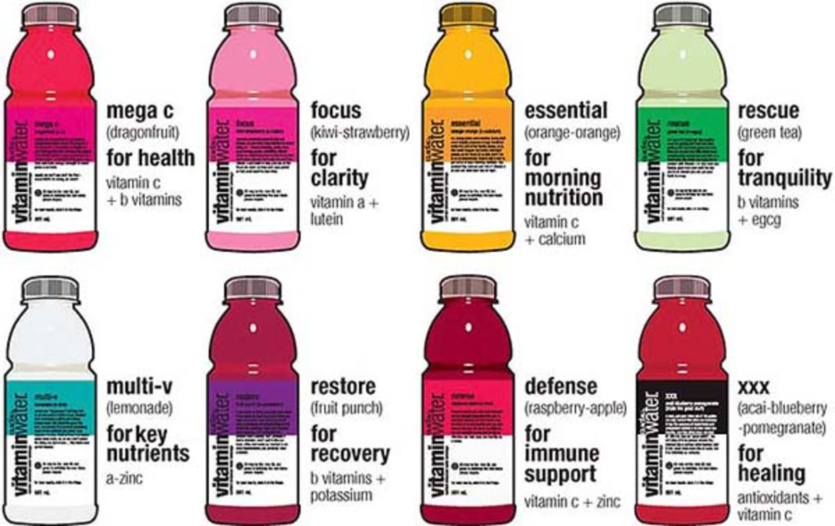 vitaminwatercharta