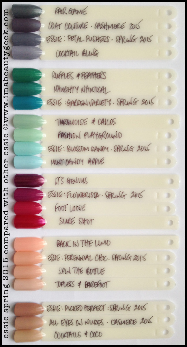 Essie Spring 2015 Comparison Swatches
