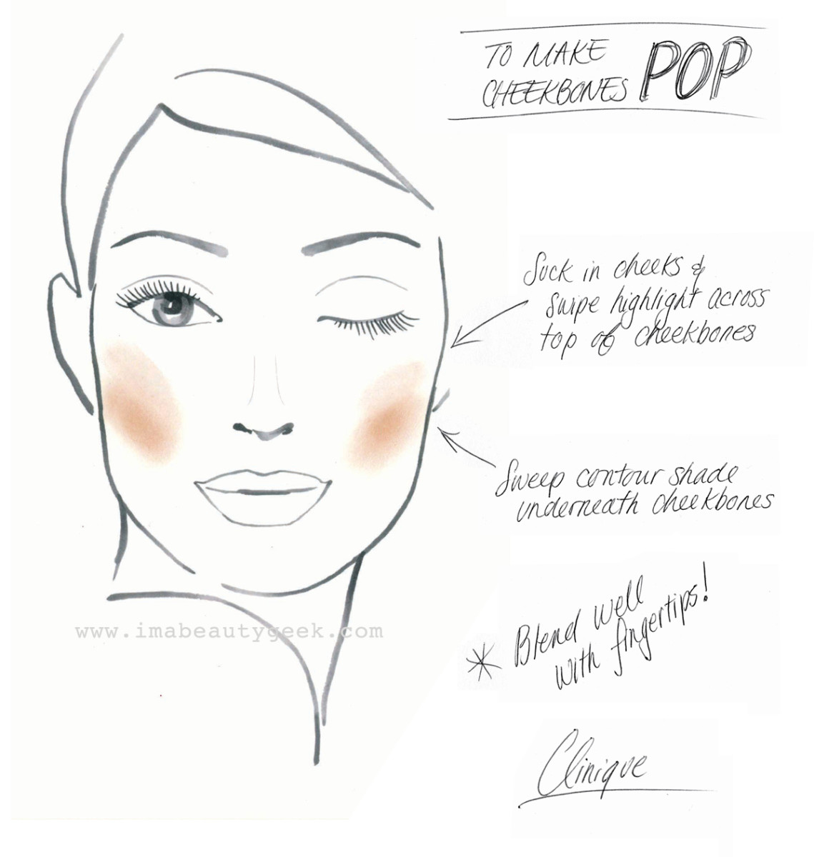Clinique Chubby Stick Sculpting Highlight and Contour_how to make cheekbones pop chart