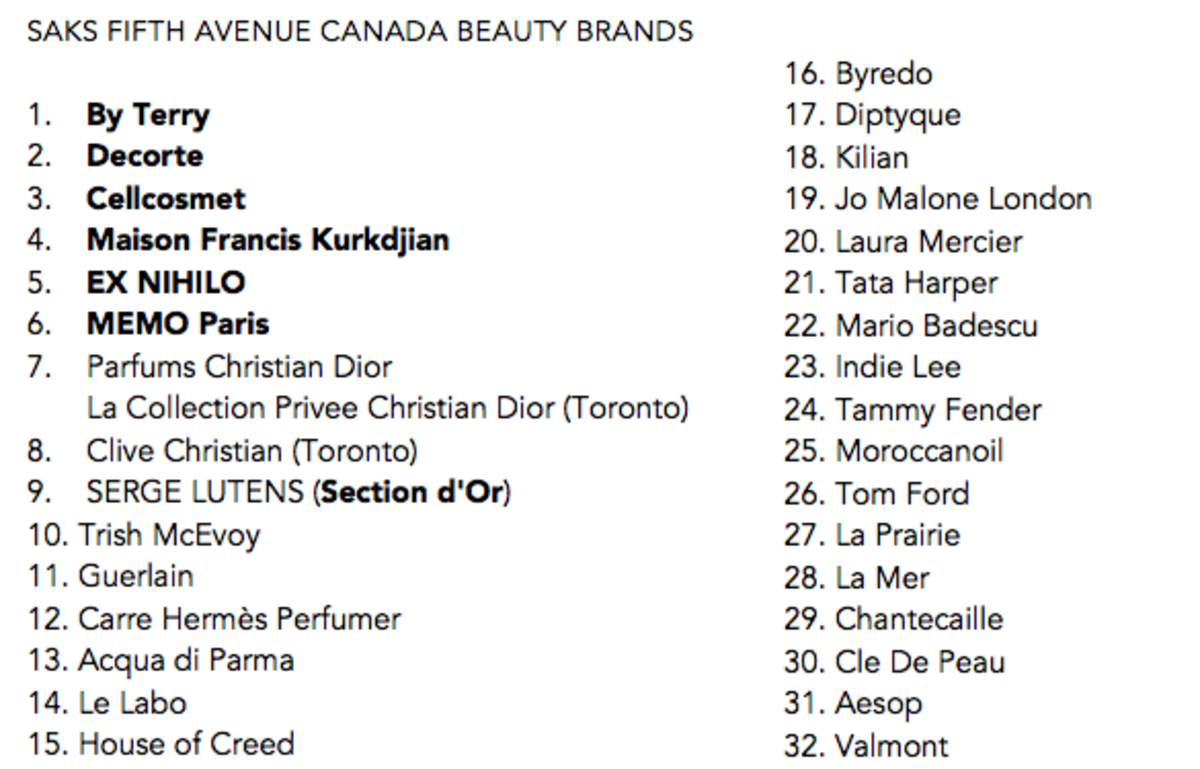 saks canada beauty brands list