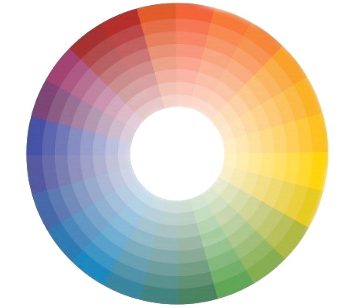 simplifying color correcting: colour wheel