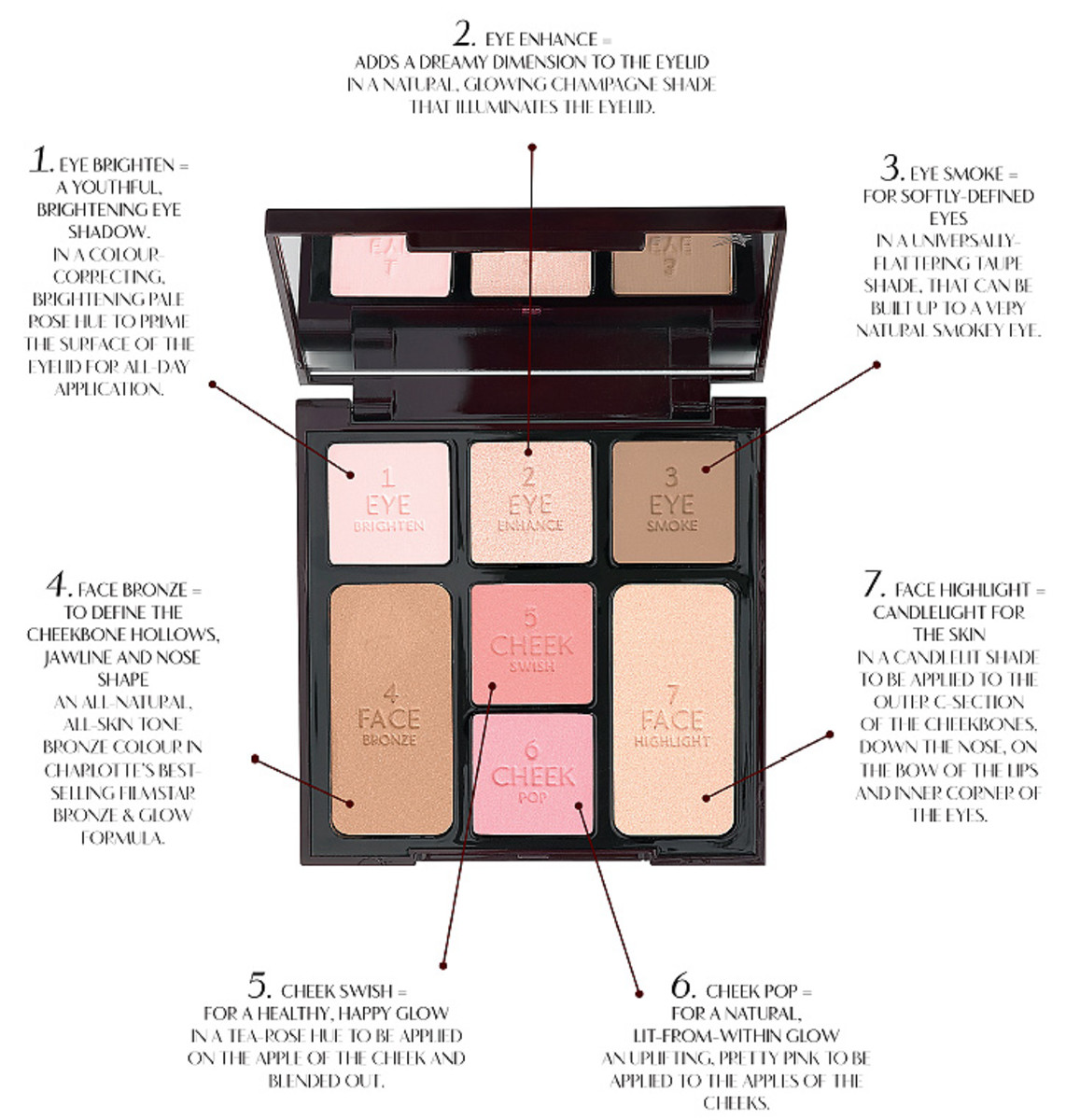 Charlotte Tilbury Instant Face in a Palette directions
