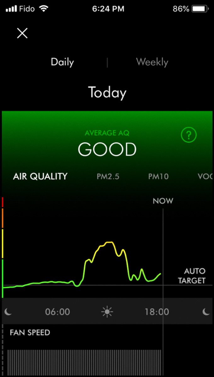 Dyson Air Purifier App AQ reading