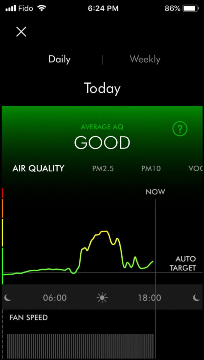 Dyson Air Purifier App AQ reading